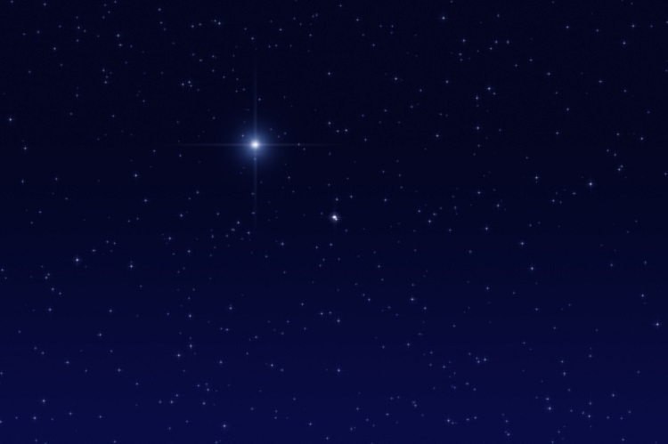 How Can the Pole Star Help in Finding Direction